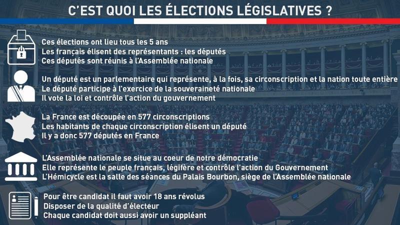 Elections l gislatives actualit s accueil les for Interieur gouv elections